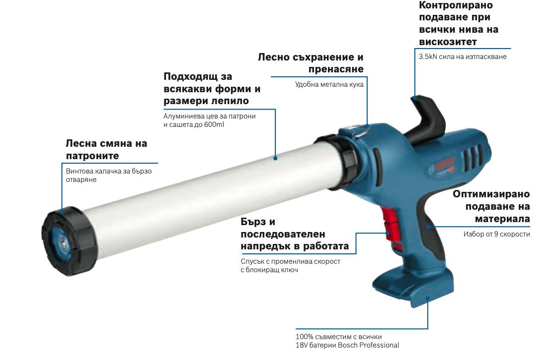 Акумулаторен пистолет за силикон - преглед