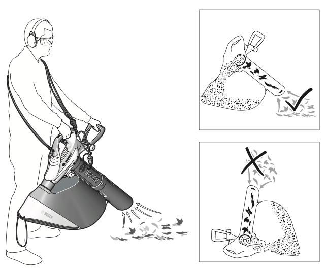 Градински листосъбирачи (духалки) - начин на работа