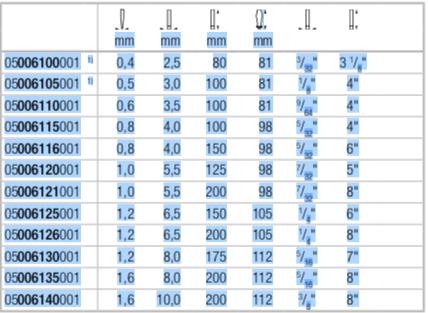 Таблица - отвертки плоски изолирани 160 i VDE